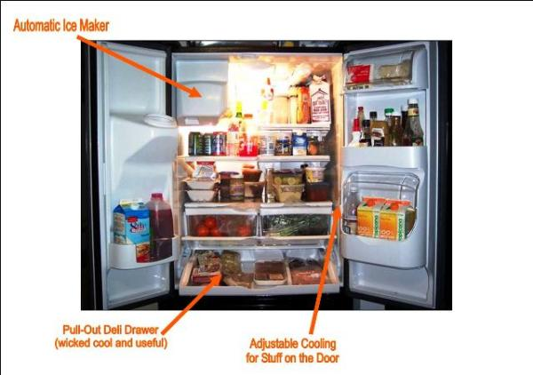 A Diagrammatic Look Inside My Fridge